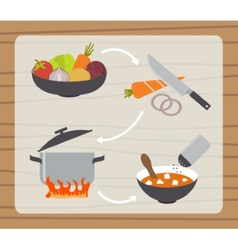 Soup making process preparing food icons set Flat vector image vector image