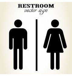 Male and Female Restroom sign vector image
