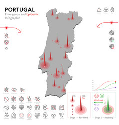 Map portugal epidemic and quarantine emergency vector