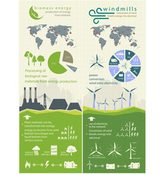 evolution of renewable energy concept of greening vector image