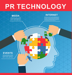 pr technology concept vector image