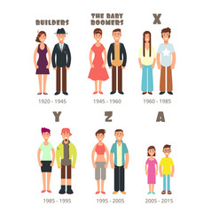Baby boomer x generation people icons vector