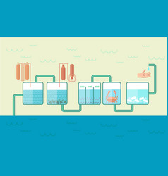 Industrial water pipeline flat template vector