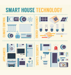 Smart house technology vector