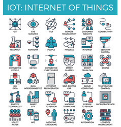 iot internet of things concept icons vector image vector image