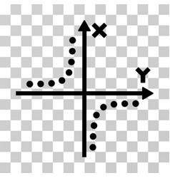 Hyperbola plot icon vector