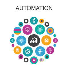 Automation infographic circle concept smart ui vector