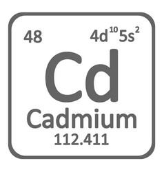 periodic table element cadmium icon vector image
