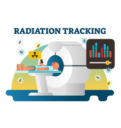 Radiation tracking with mri vector