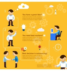 Inforgaphics about business outsourcing vector image