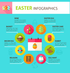 easter concept infographics vector image