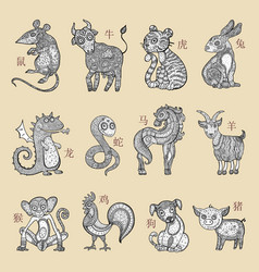 Chinese zodiac cartoon style vector