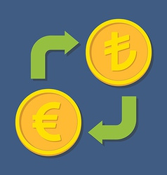 Currency exchange Euro and Turkish Lira vector image