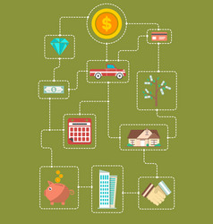 Investing in future infographic concept vector