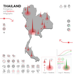 map thailand epidemic and quarantine emergency vector image