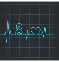 Heartbeat make aids and heart symbol stock vector image