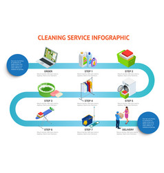 isometric cleaning service infigraphic cleaning vector image vector image