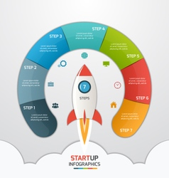 7 steps startup circle infographic with rocket vector image