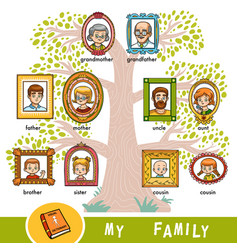 Cartoon family tree with images people vector