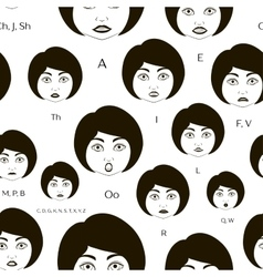 Set of character lip-sync pattern vector