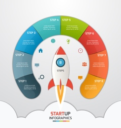8 steps startup circle infographic with rocket vector image vector image