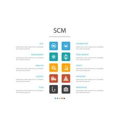 Scm infographic 10 option concept management vector