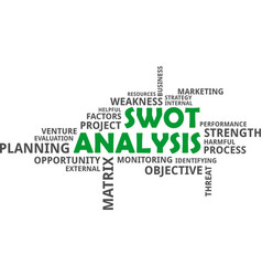 word cloud - swot analysis vector image