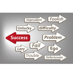 Way to success arrow graphic vector image