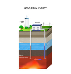 Geothermal plant vector