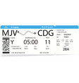 airline travel boarding pass tickets vector image vector image