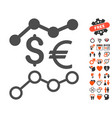 currency trends icon with love bonus vector image vector image