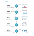 Timeline business infographics vector image