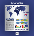 Infographic map of Australia EPS10 vector image vector image