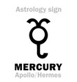 astrology planet mercury vector image