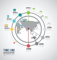 Timeline Infographic world design template vector image vector image