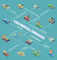 carsharing isometric flowchart vector image vector image