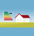 energy efficient house vector image