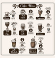 coffee menu with different drinks vector image
