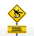 sign Beware slippery vector image vector image