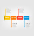 horizontal steps timeline infographics a rectangle vector image vector image