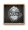 square chalkboard with chalked frappe coffee vector image vector image