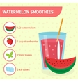 Watermelon smoothie recipe with ingredients vector image vector image