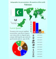 pakistan infographics for presentation all vector image