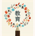 education school quote in japanese language vector image vector image