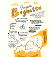 french baguette recipe cooking dough ingredients vector image