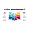 reading books infographic education concept 6