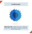 Flat icon leukocytes cell vector image vector image