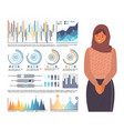 muslim woman stands near large data infographics vector image