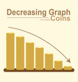 decreasing graph of golden coin stack gold money vector image