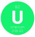 Uranium chemical element vector image vector image